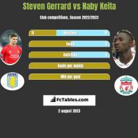 Steven Gerrard vs Naby Keita h2h player stats