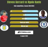 Steven Gerrard vs Ngolo Kante h2h player stats