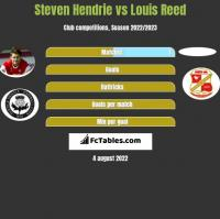 Steven Hendrie vs Louis Reed h2h player stats