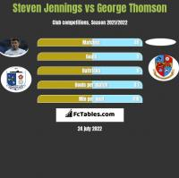 Steven Jennings vs George Thomson h2h player stats