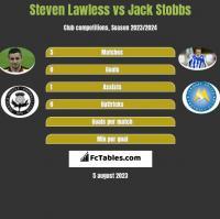 Steven Lawless vs Jack Stobbs h2h player stats