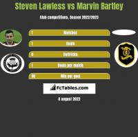 Steven Lawless vs Marvin Bartley h2h player stats
