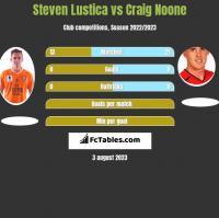 Steven Lustica vs Craig Noone h2h player stats