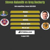 Steven Naismith vs Greg Docherty h2h player stats