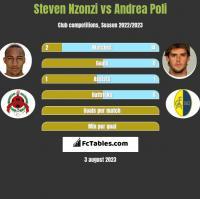 Steven Nzonzi vs Andrea Poli h2h player stats