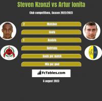 Steven Nzonzi vs Artur Ionita h2h player stats