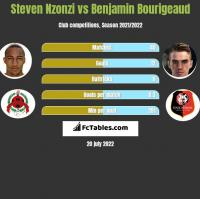 Steven Nzonzi vs Benjamin Bourigeaud h2h player stats