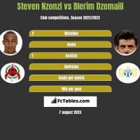 Steven Nzonzi vs Blerim Dzemaili h2h player stats