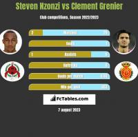 Steven Nzonzi vs Clement Grenier h2h player stats