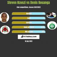 Steven Nzonzi vs Denis Bouanga h2h player stats