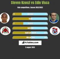 Steven Nzonzi vs Edin Visca h2h player stats