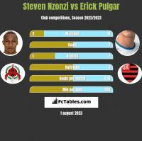 Steven Nzonzi vs Erick Pulgar h2h player stats