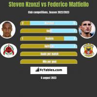 Steven Nzonzi vs Federico Mattiello h2h player stats