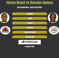 Steven Nzonzi vs Hassane Kamara h2h player stats