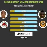Steven Nzonzi vs Jean Michael Seri h2h player stats