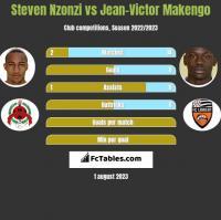 Steven Nzonzi vs Jean-Victor Makengo h2h player stats