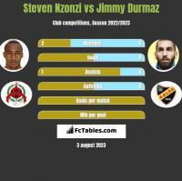 Steven Nzonzi vs Jimmy Durmaz h2h player stats