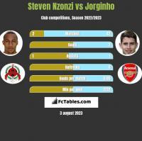 Steven Nzonzi vs Jorginho h2h player stats