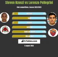 Steven Nzonzi vs Lorenzo Pellegrini h2h player stats