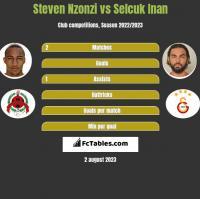 Steven Nzonzi vs Selcuk Inan h2h player stats