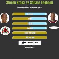 Steven Nzonzi vs Sofiane Feghouli h2h player stats