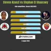 Steven Nzonzi vs Stephan El Shaarawy h2h player stats