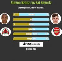 Steven Nzonzi vs Kai Havertz h2h player stats