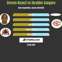 Steven Nzonzi vs Ibrahim Sangare h2h player stats