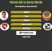 Steven Old vs Aaron Martin h2h player stats