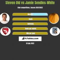 Steven Old vs Jamie Sendles-White h2h player stats