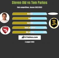 Steven Old vs Tom Parkes h2h player stats