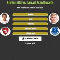 Steven Old vs Jarrad Branthwaite h2h player stats