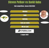Steven Petkov vs David Guba h2h player stats