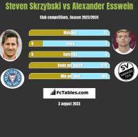 Steven Skrzybski vs Alexander Esswein h2h player stats