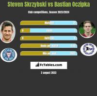 Steven Skrzybski vs Bastian Oczipka h2h player stats