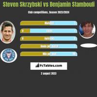 Steven Skrzybski vs Benjamin Stambouli h2h player stats