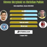 Steven Skrzybski vs Christian Pulisic h2h player stats