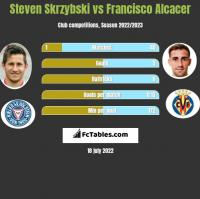 Steven Skrzybski vs Francisco Alcacer h2h player stats