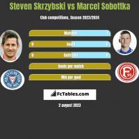 Steven Skrzybski vs Marcel Sobottka h2h player stats