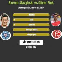 Steven Skrzybski vs Oliver Fink h2h player stats