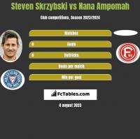 Steven Skrzybski vs Nana Ampomah h2h player stats