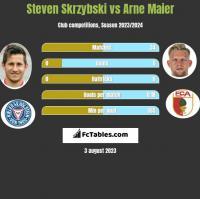 Steven Skrzybski vs Arne Maier h2h player stats