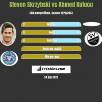 Steven Skrzybski vs Ahmed Kutucu h2h player stats