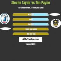 Steven Taylor vs Tim Payne h2h player stats