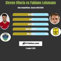 Steven Vitoria vs Fabiano Leismann h2h player stats