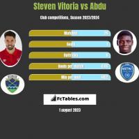 Steven Vitoria vs Abdu h2h player stats