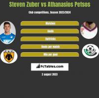 Steven Zuber vs Athanasios Petsos h2h player stats