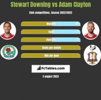 Stewart Downing vs Adam Clayton h2h player stats