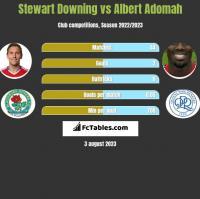 Stewart Downing vs Albert Adomah h2h player stats