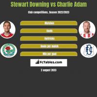 Stewart Downing vs Charlie Adam h2h player stats
